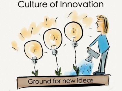 Phd thesis on entrepreneurship development