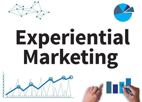 Experiential Marketing Dissertation