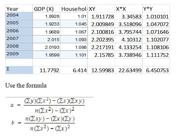 Econometrics Data