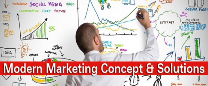 Marketing Concepts Research