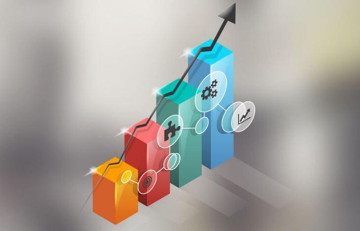 Strategic-Finance-Management