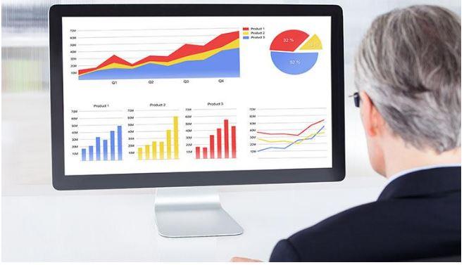 Portfolio Analysis MBA Project